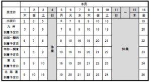 配送スケジュール 2019お盆